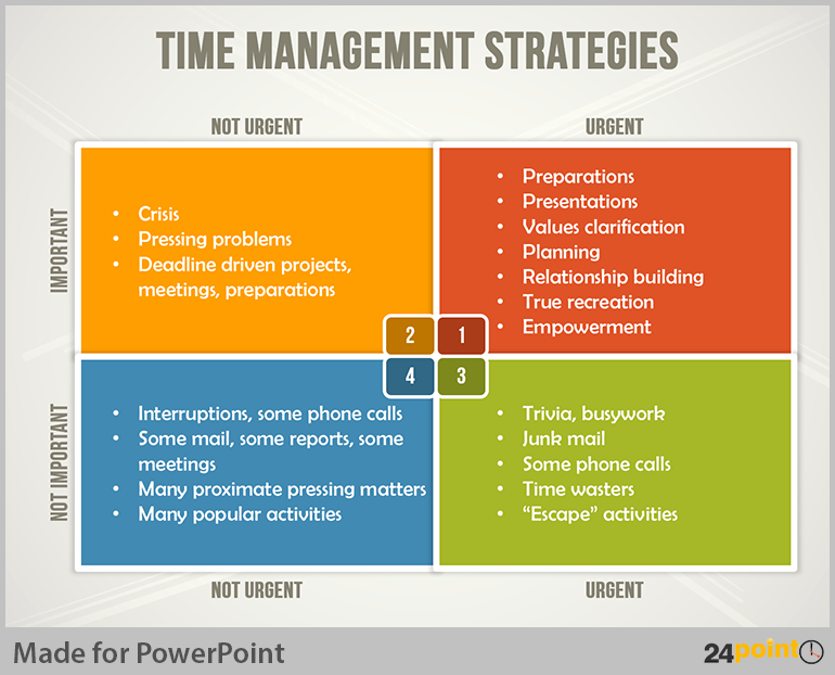 You Don't Have a Time Management Problem – Part 4